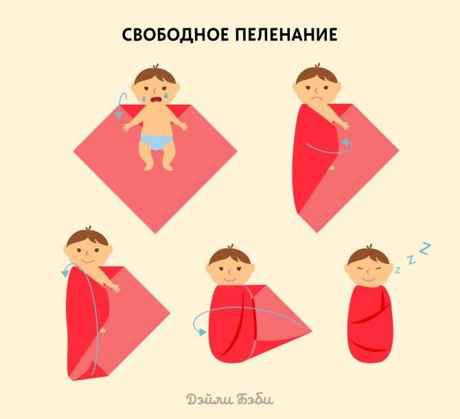 Присыпка детская: состав, свойства, обзор 7 лучших средств для ухода