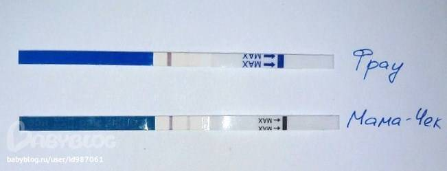 Задержка 4 дня при отрицательном тесте: причины, возможна ли беременность?
