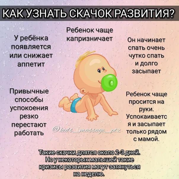 Развитие ребенка от рождения до года: основные моменты и таблицы