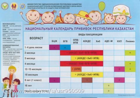 Прививка акдс в 3 месяца: подготовка ребенка, куда делают и как переносится
