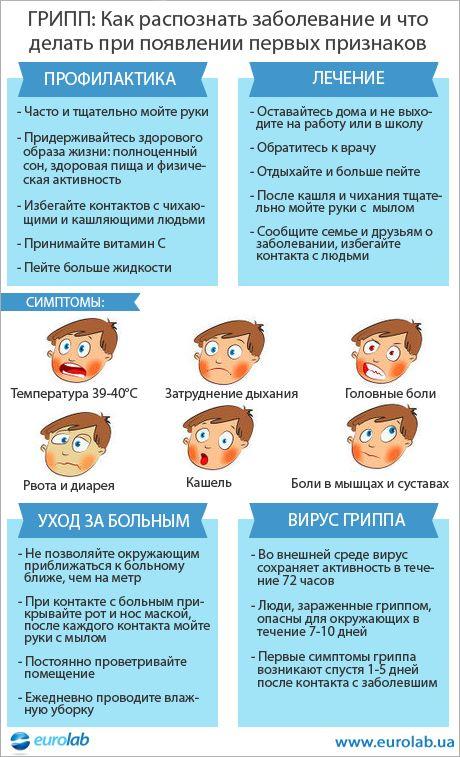 Почему ребенок часто болеет простудными заболеваниями, что делать, как укрепить иммунитет
