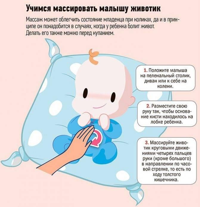 Как правильно делать массаж животика новорожденному ребенку при сильных коликах