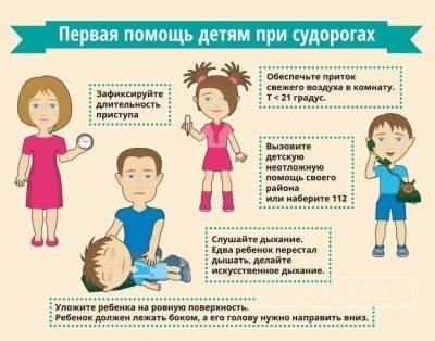 Судороги у ребенка при температуре и без: причины, первая помощь, как лечить | азбука здоровья