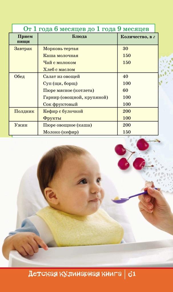 Меню ребенка в 10 месяцев на каждый день - разрешенные продукты, режим питания и рецепты блюд