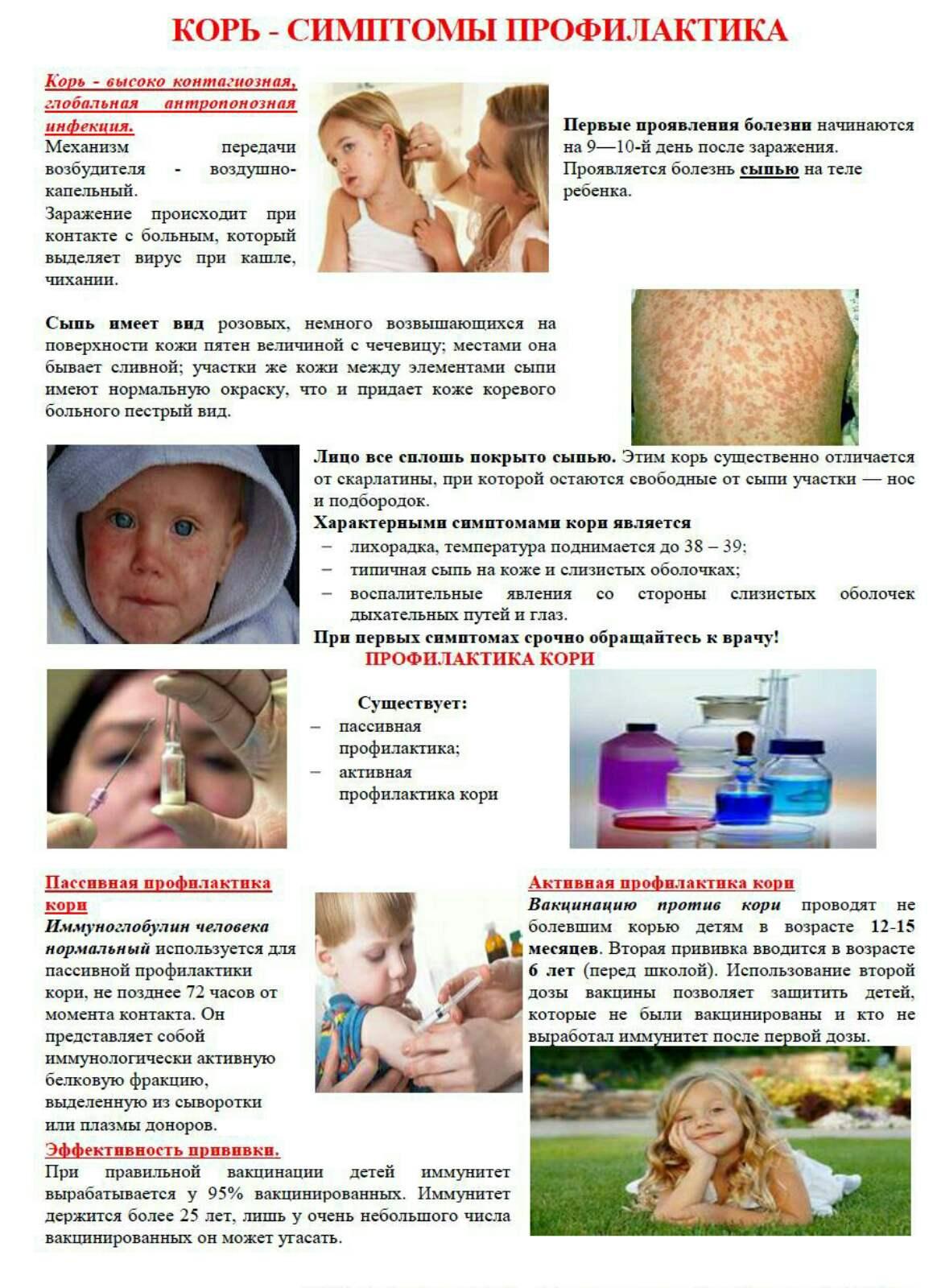 Прививка от кори: график, реакция, побочные действия, вакцины