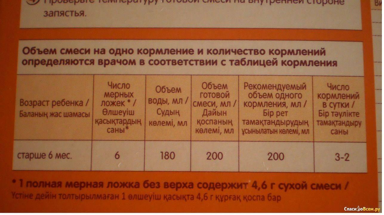 Сколько должен съедать новорожденный за одно кормление, таблица с нормами по возрасту