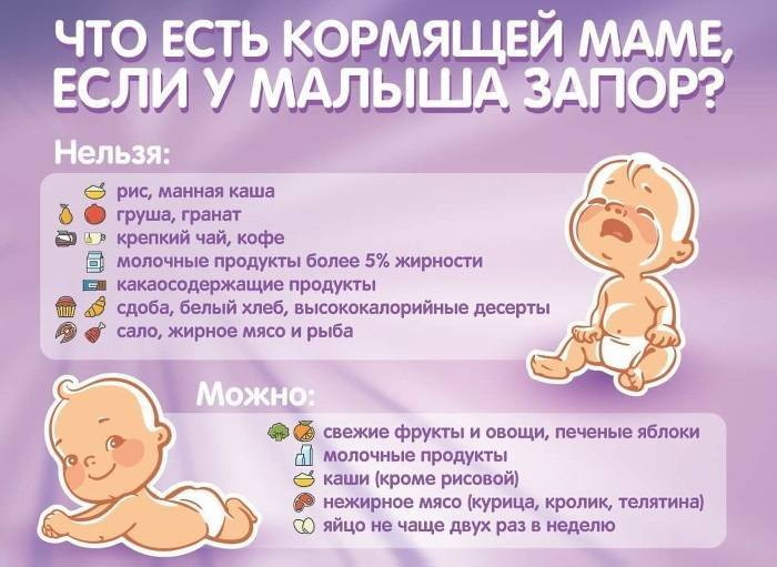 Запоры у грудных детей (что делать при запоре у грудничка)
