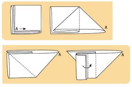 Как сшить марлевые подгузники для новорожденных. как сшить подгузники для новорожденных своими руками