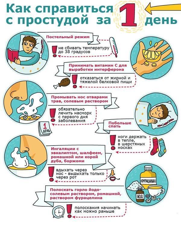 Как лечить насморк у двухлетнего ребенка