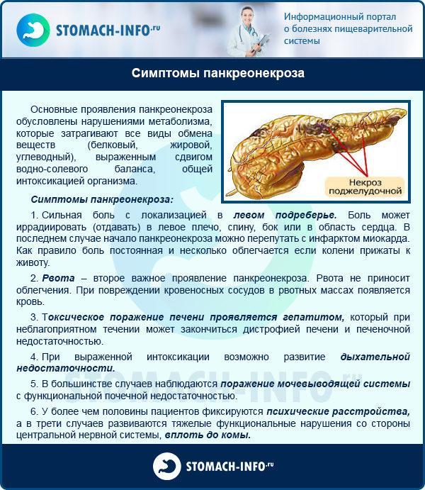 Панкреатит у детей: симптомы, лечение, причины