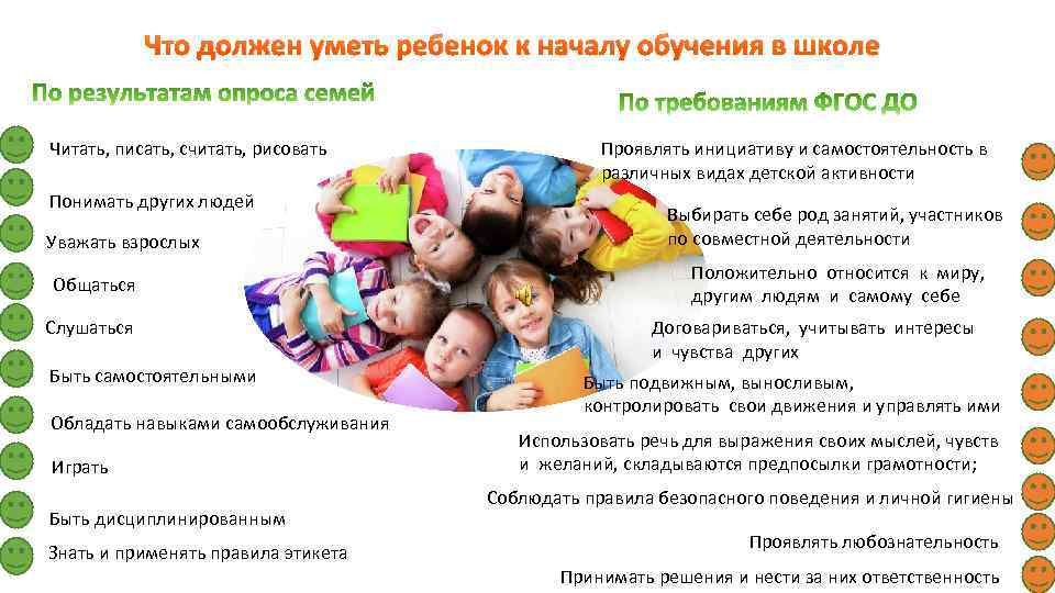 Что должен уметь ребенок в 7 лет перед школой |