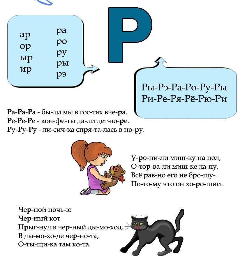 Как научить ребенка выговаривать «р» дома,  без помощи логопеда