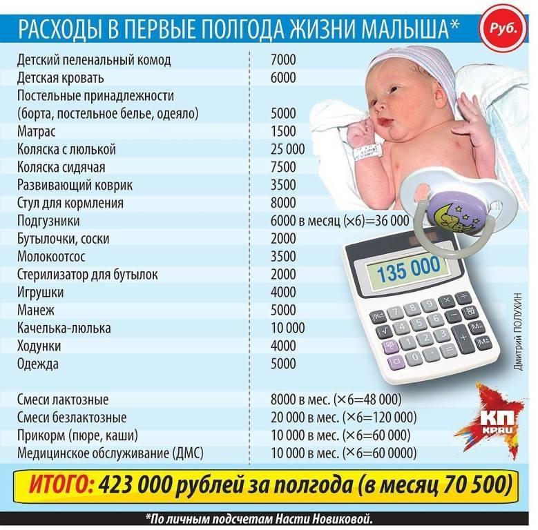 Покупки первой необходимости для новорожденного: список из60вещей
