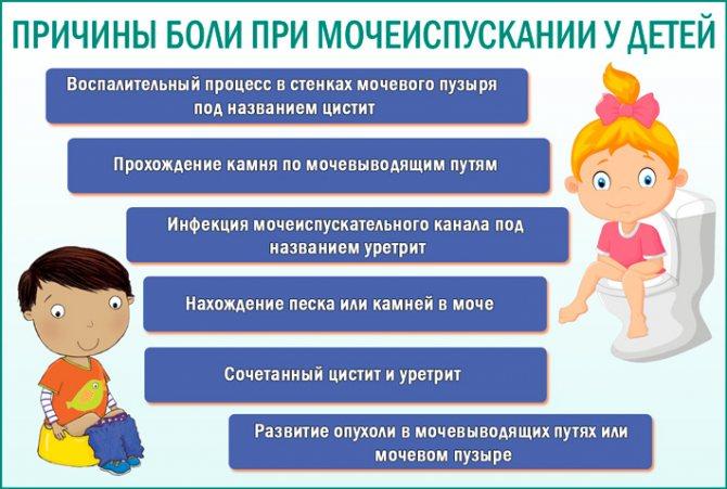 Резь при мочеиспускании у ребенка 5 лет. девочке больно писать: причины и лечение. почему девочке больно писать