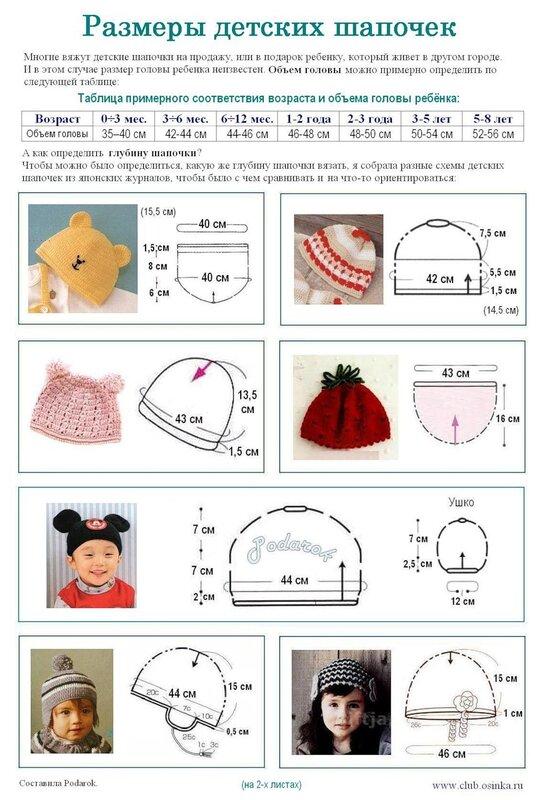 Как выбрать головной убор для ребенка: таблица размеров