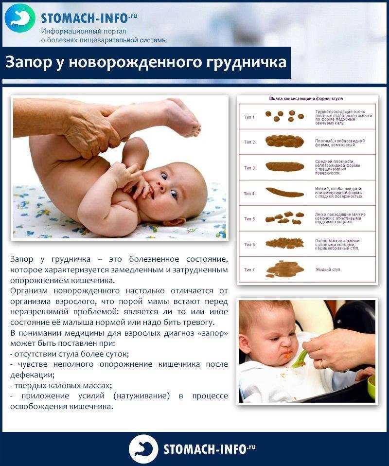 Что делать, если запор у месячного ребёнка: причины, советы по лечению