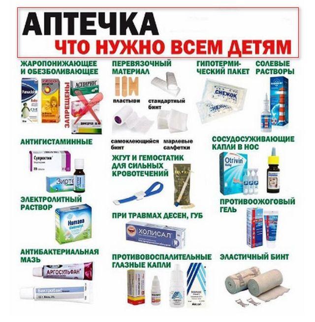 Аптечка для новорожденного: лекарства для дома, советы доктора комаровского и необходимое для первой помощи в дороге