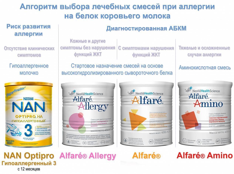 Аллергия на белок коровьего молока у грудничка: 5 факторов риска, лечение, питание