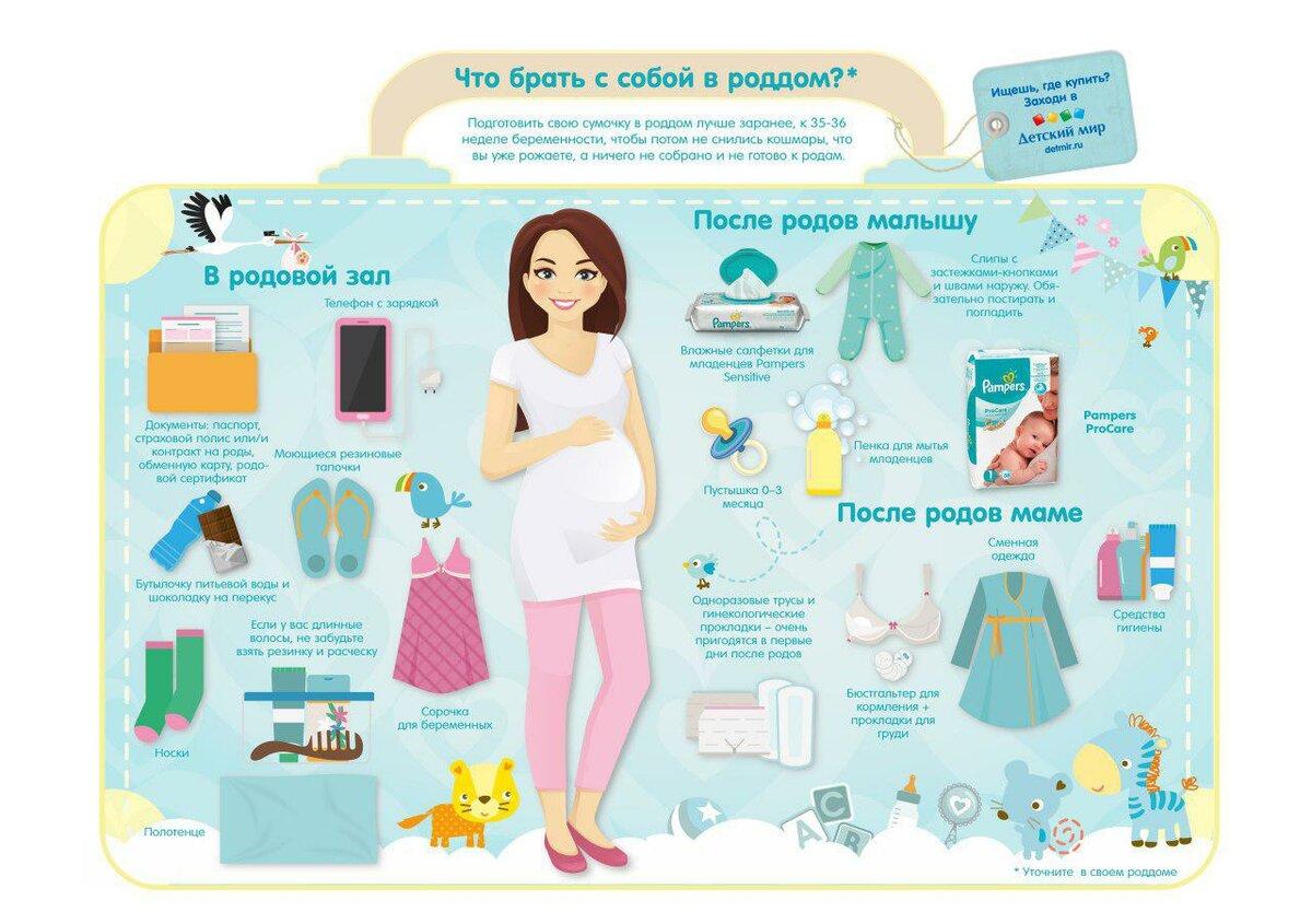 Что нужно сделать перед беременностью