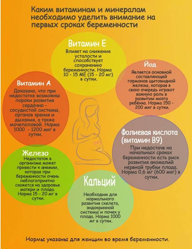 Советы будущему папе, советы во время беременности, проблемы во время беременности, триместры беременности