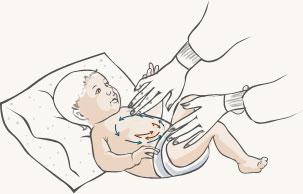 Массаж животика при коликах у новорожденного - всё о грудничках