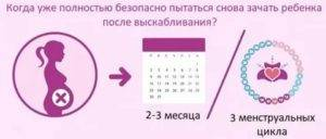 Зачатие, беременность и роды в 44 года