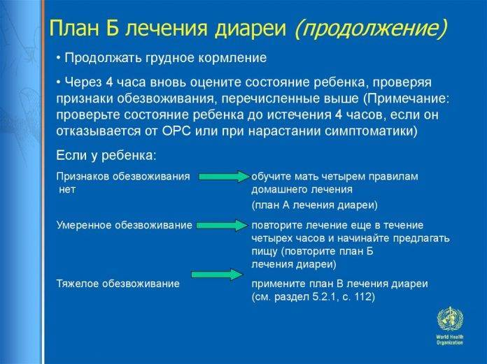 Диарея у ребенка: причины, симптомы, лечение и диета / mama66.ru