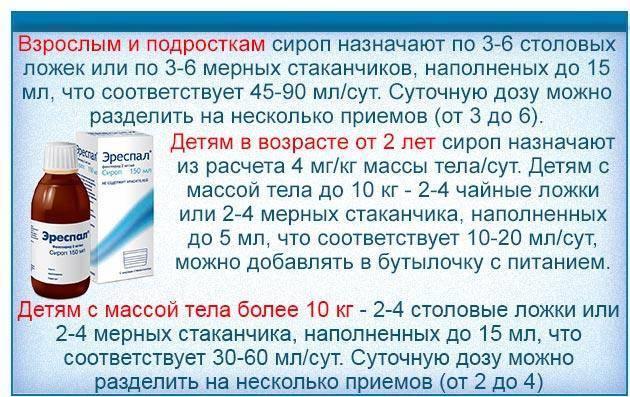 Эреспал сироп от кашля, инструкция по применению