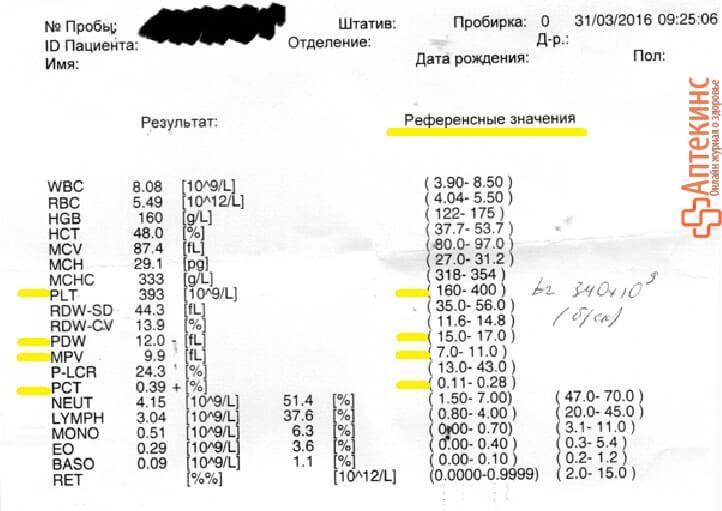 Plt в анализе крови норма у детей