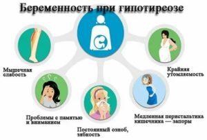 Фарингит при беременности: когда нужно бить тревогу и обращаться к врачу?