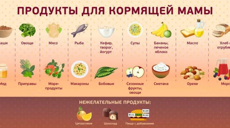 Фасоль во время лактации: можно ли ее употреблять кормящей женщине?