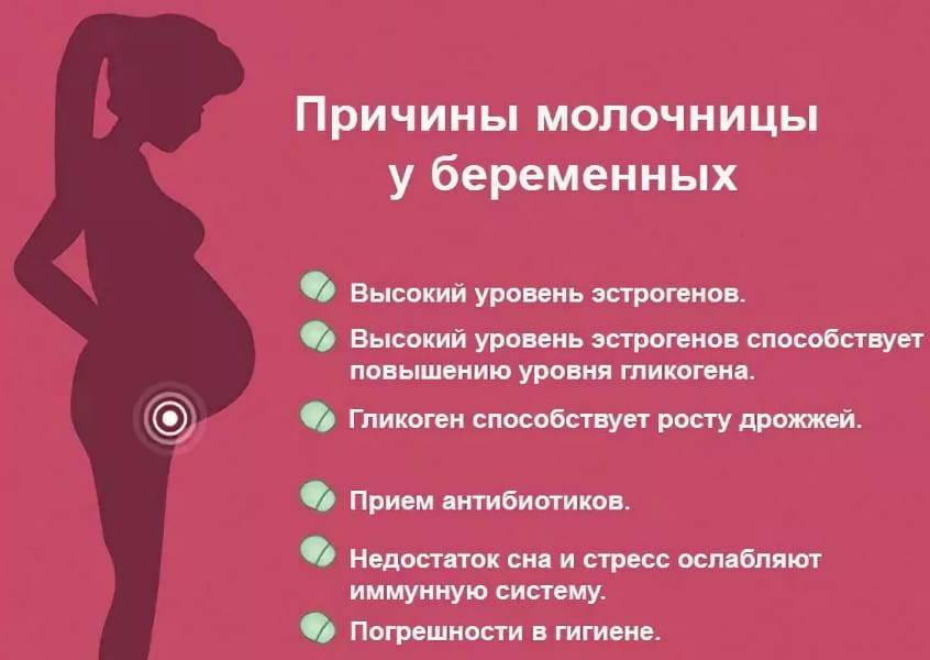 Выпадают волосы при беременности | уроки для мам