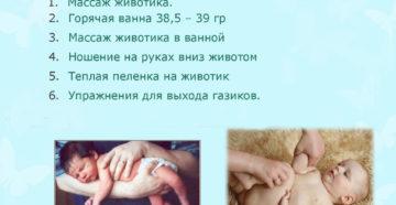 Болит живот у новорожденного грудничка - что делать