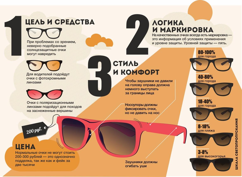 Как выбрать солнцезащитные очки правильно. полезные советы.