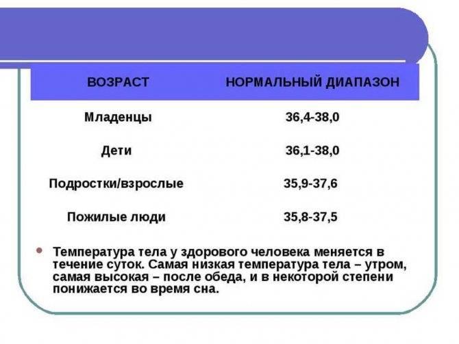 Температура 37 3 у грудничка