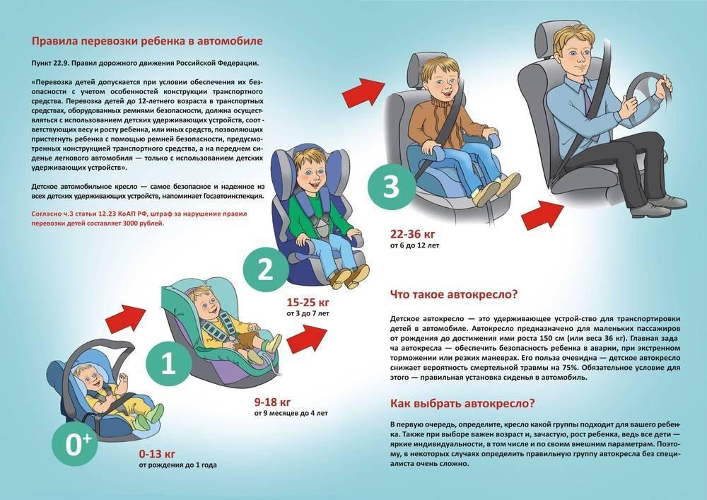 Перевозка детей на переднем сиденье: пдд 2017 года | активная мама