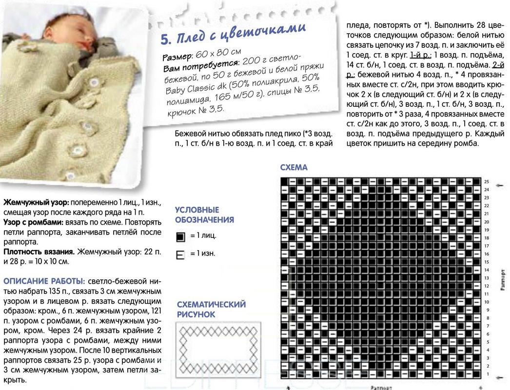 Детский плед спицами схема описание как связать