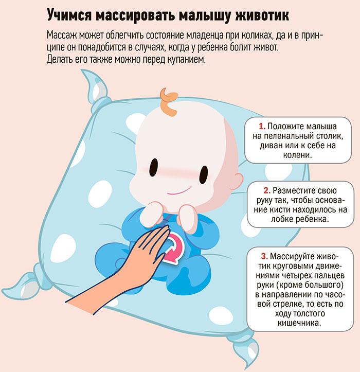 Массаж детям - для пищеварения и против колик: 12 приемов. закаливание, плавание, физкультура, массаж до года