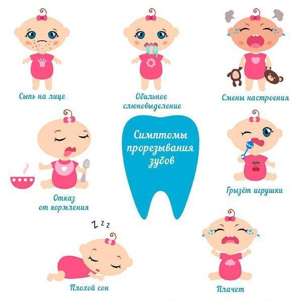 Сопли и насморк у ребенка могут возникать при прорезывании зубов