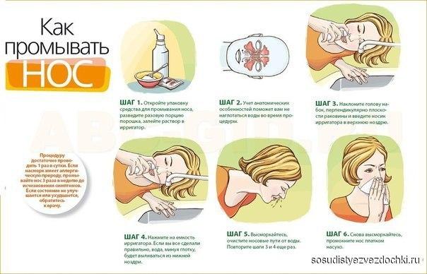 Как правильно промывать нос ребенку при насморке: пошаговое руководство