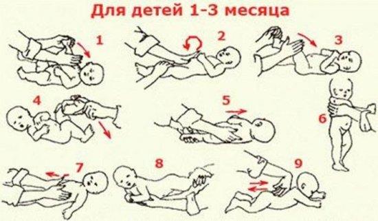 Кривошея у ребёнка и 5 правил применения круга для купания новорождённых
