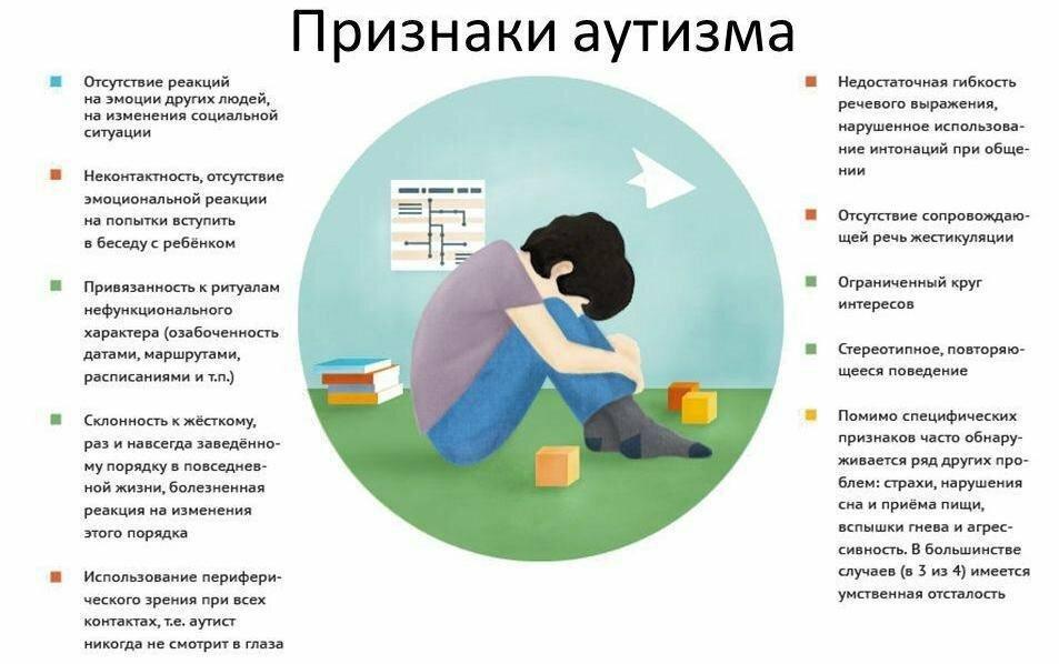 Признаки аутизма у детей в 1 год, 2, 3 года, симптомы у грудничков (18 фото): признаки раннего детского аутизма