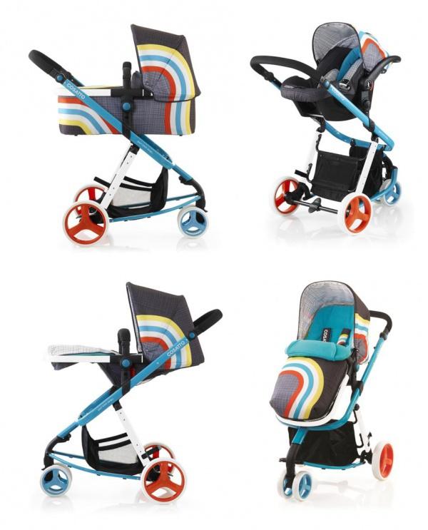 Рейтинг самых легких детских колясок 2020