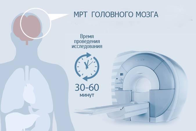 Мрт под наркозом ребенку: как сделать и каковы последствия томографии