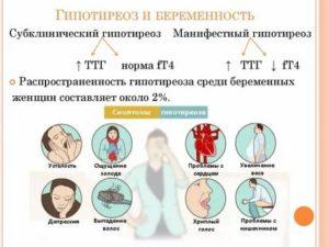Лечение фарингита при беременности и его влияние на плод