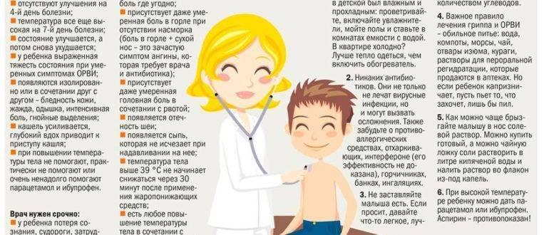 Как лечить кашель у грудничка 2 месяца чем лечить комаровский