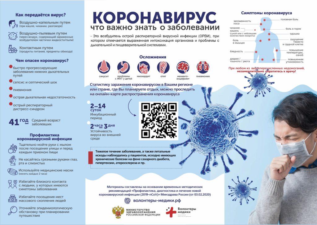 Доктор комаровский ответил на самые частые вопросы о коронавирусе