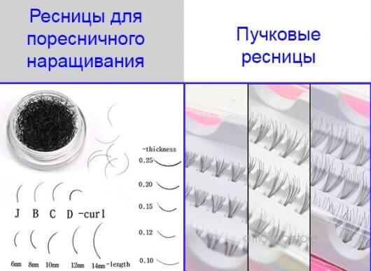 Наращивание ресниц во время беременности: можно или нет | medisra.ru