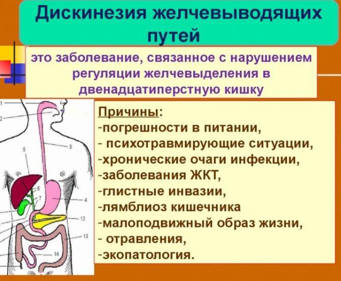 Как лечить дискинезию желчевыводящих путей у детей