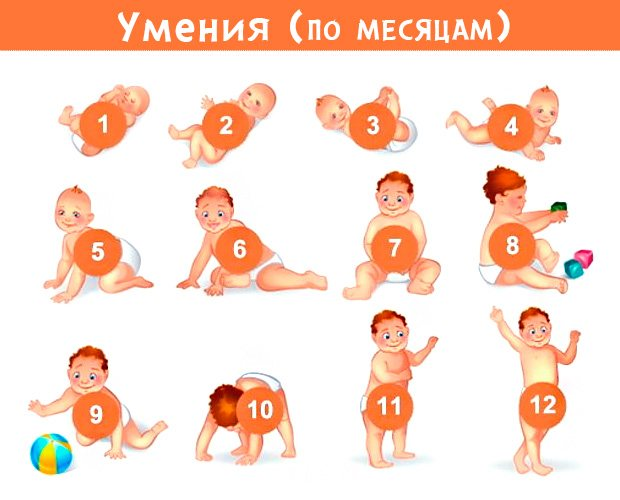 Как правильно переворачивать ребенка с живота на спину видео